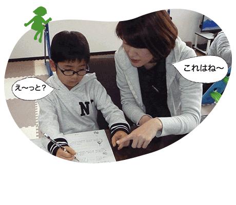 「学び」の様子の写真1